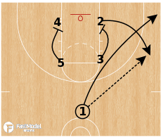 Basketball Play - Maryland Terrapins - Box Rub