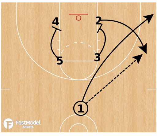 Basketball Play - Maryland Terrapins - Box Rub