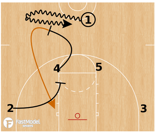 Basketball Play - Tennessee Volunteers - Horns Spain Flare