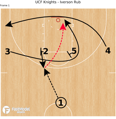 Basketball Play - UCF Knights - Iverson Rub