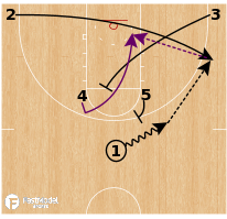 Basketball Play - LSU Tigers - Horns Punch