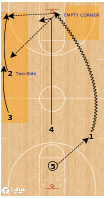 Basketball Play - Auburn Tigers   Two-Side Break
