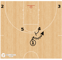 Basketball Play - Louisville Cardinals (W) - Horns Stagger Post Iso