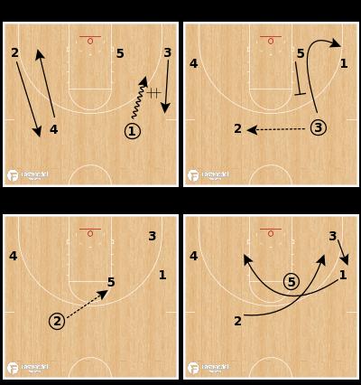 Basketball Play - Virginia Tech Hokies - Chin X