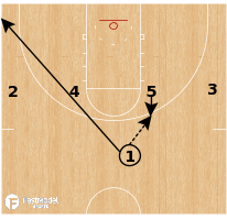 Basketball Play - Louisville Cardinals (W) - 1-4 High Iverson Reject DHO