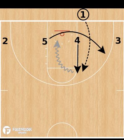 Basketball Play - Gonzaga Bulldogs - 4 Low Clear BLOB