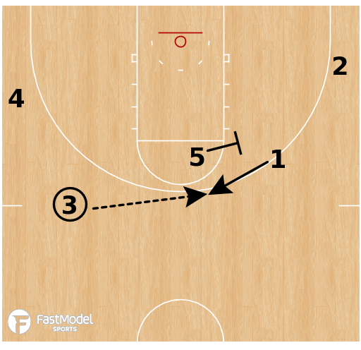 Basketball Play - Purdue Boilermakers - Horns Ricky Twist