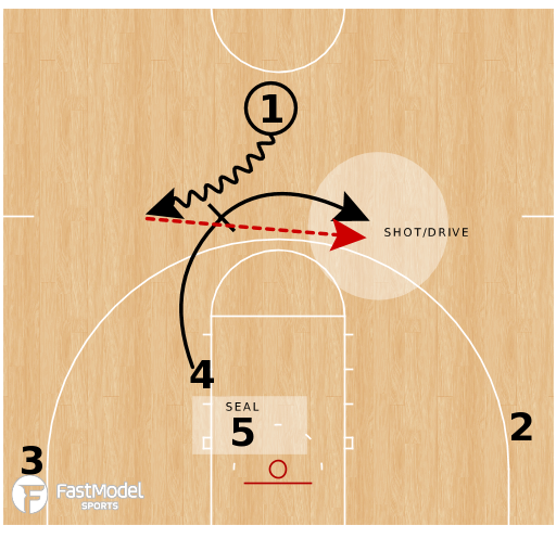 Basketball Play - Gonzaga Bulldogs - 14 Ghost