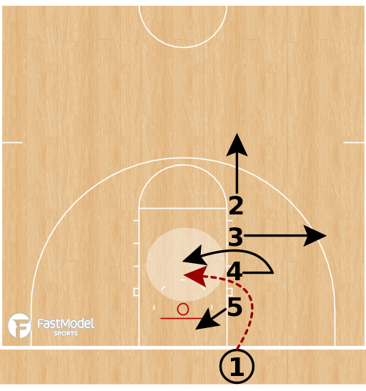 Basketball Play - Texas Tech Red Raiders - Stack Lob (Late Clock)
