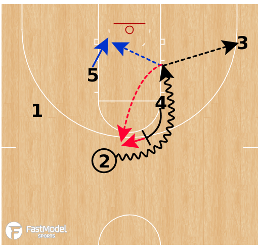 Basketball Play - UConn Huskies (W) - 14 Zipper Rub