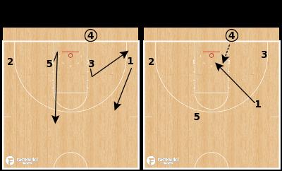 Basketball Play - Auburn Tigers - Flat Clear Cut BLOB