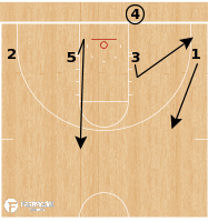 Basketball Play - Auburn Tigers - Flat Clear Cut BLOB