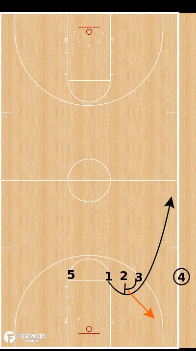 Basketball Play - Auburn Tigers - Full Court Stack SLOB