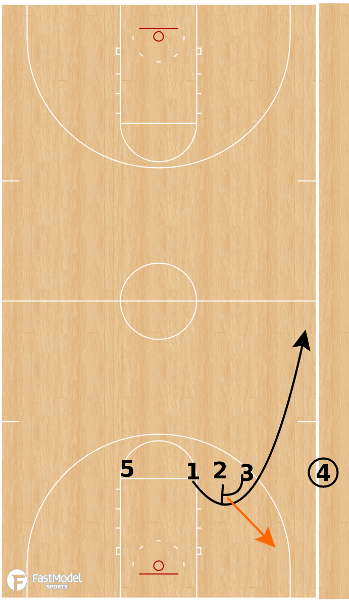 Basketball Play - Auburn Tigers - Full Court Stack SLOB