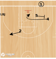 Basketball Play - GLTB-Get LeBron The Ball