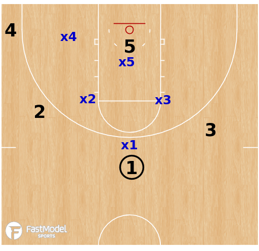Basketball Play - Virginia Cavaliers - Pack Line Defense Concepts