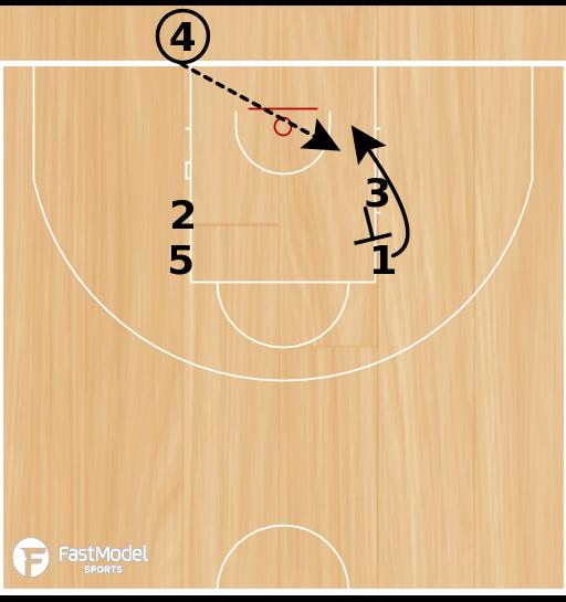 Basketball Play - Leningrad