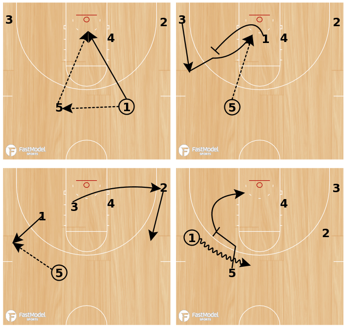 Basketball Play - Thru