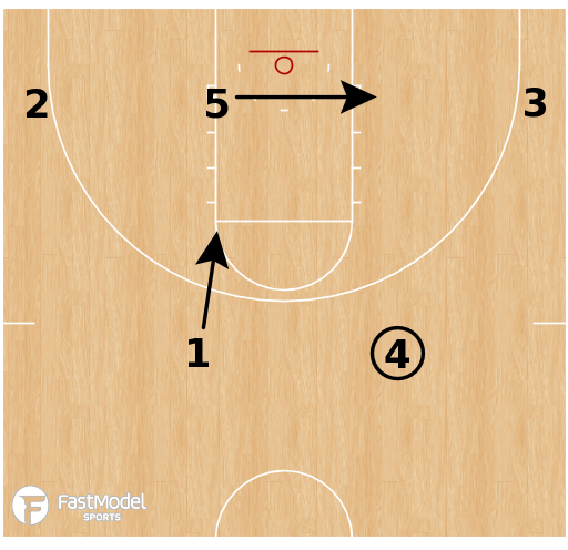 Basketball Play - Auburn Tigers - Ram Side