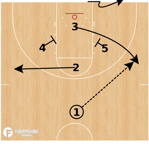 Basketball Play - Maryland Terrapins - Diamond Floppy