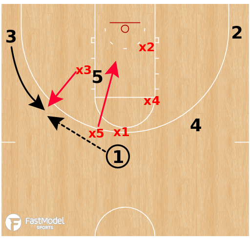 Basketball Play - Virginia Cavaliers - Single Tag PNR  Defense