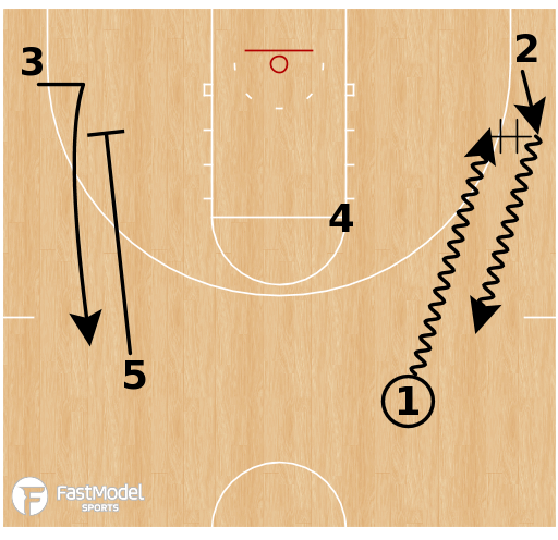 Basketball Play - Michigan State Spartans - 21 Pin Chin