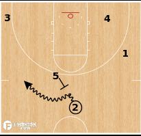 Basketball Play - Virginia Cavaliers - PNP Runner