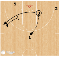 Basketball Play - Texas Tech Red Raiders - Motion Sample: Step Up