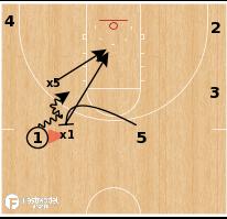 Basketball Play - Fenerbahce - Flat Ball Screen Backdoor