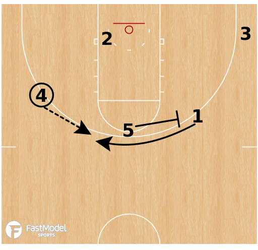 Basketball Play - Michigan State Spartans - Horns 23 Back