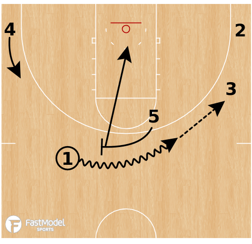 Basketball Play - Michigan State Spartans - Horns Cutter 15 PNR