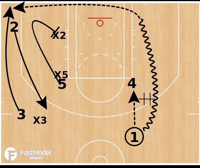 Basketball Play - Toronto Raptors - 52 Pinch Hammer