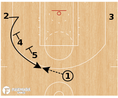 Basketball Play - Toronto Raptors - 62 Flip