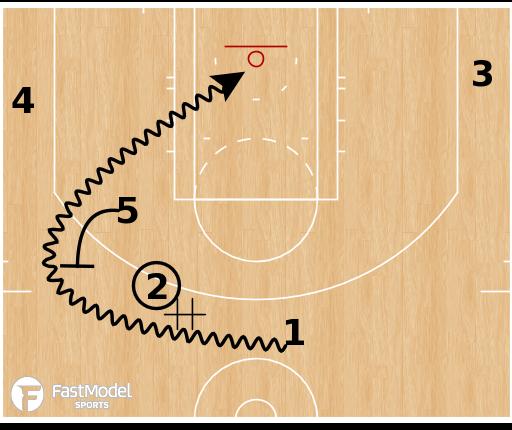 Basketball Play - Toronto Raptors - 62 Flip