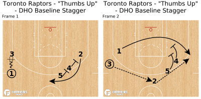 "Basketball Play - Toronto Raptors - ""Thumbs Up"" - DHO Baseline Stagger"