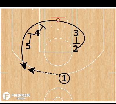 Basketball Play - Toronto Raptors - Back Screen Floppy