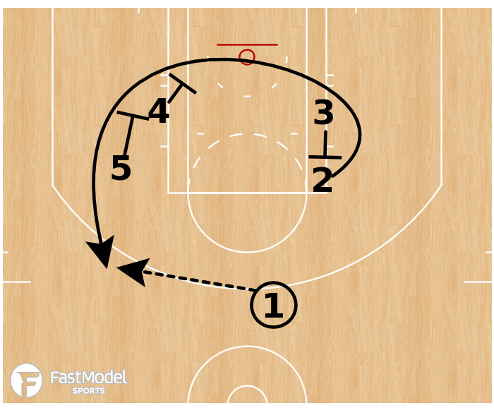 Basketball Play - Toronto Raptors - Back Screen Floppy
