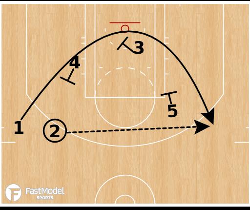 Basketball Play - Toronto Raptors - Zipper Loop