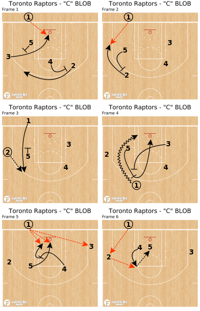 "Basketball Play - Toronto Raptors - ""C"" BLOB"