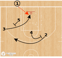 "Basketball Play - Toronto Raptors - ""C"" BLOB"
