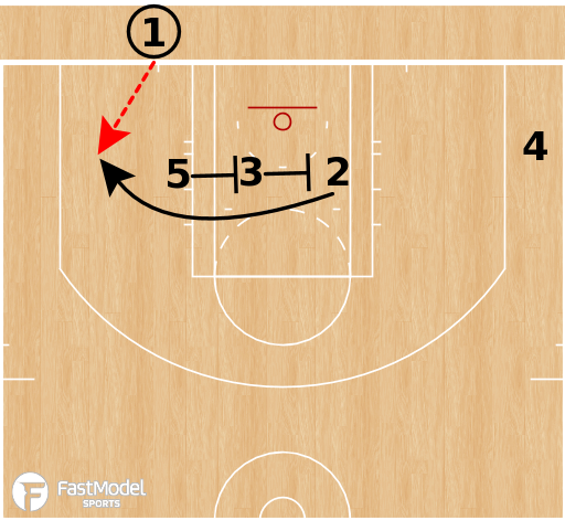 "Basketball Play - Toronto Raptors - ""Chest"" BLOB"