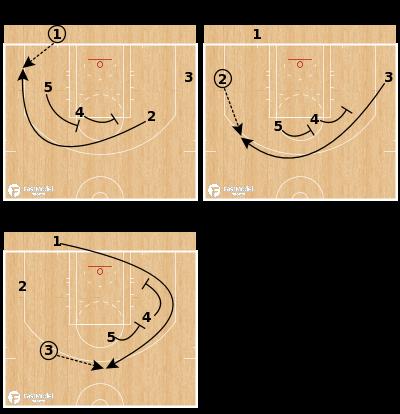 """Basketball Play - Toronto Raptors - """"3"""" BLOB"""