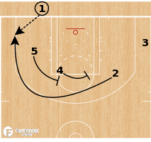 "Basketball Play - Toronto Raptors - ""3"" BLOB"