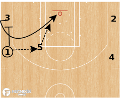 Basketball Play - Toronto Raptors - Elbow (Corner Offense)