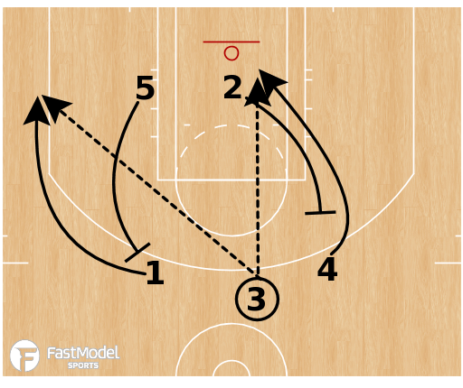 Basketball Play - Toronto Raptors - Swirl