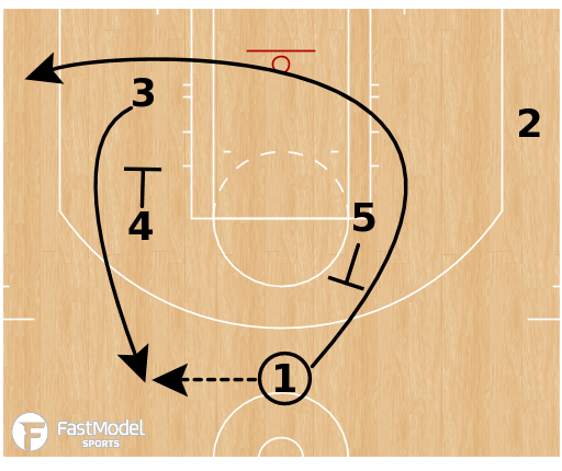 Basketball Play - Toronto Raptors - Chin PNR