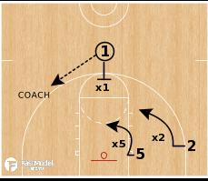 Basketball Play - 3v3 Cut Throat Rebounding