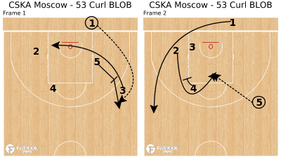 Basketball Play - CSKA Moscow - 53 Curl BLOB