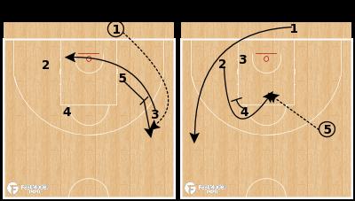 Basketball Play - CSKA Moscow - 53 Curl BLOB