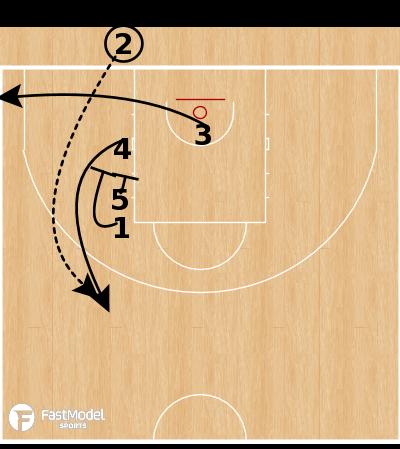 Basketball Play - Anadolu Efes - Stack 4 Pop BLOB
